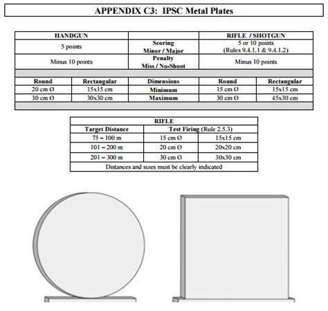 practical shotgun shooting ipsc  beginners part  types  targets  stages