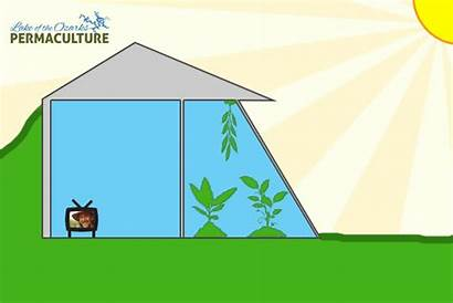 Heat Greenhouse Cool Without Electricity Convection Sun