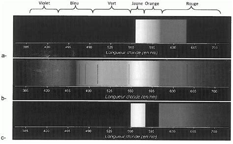 spectre d une le 224 incandescence images