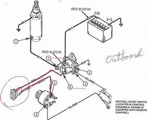 Wiring Diagram For Atv Starter Relay  U2013 Readingrat Net