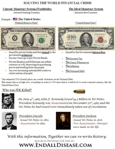 Fiat Currency by Fiat Currency Quot We Quot Are The