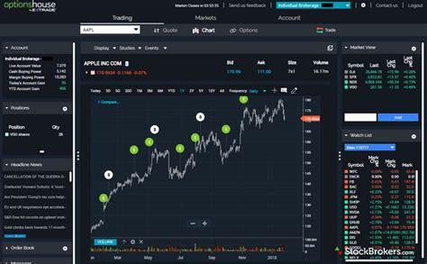 best forex trading platform uk for beginners best trading platform for beginners uk vlbj