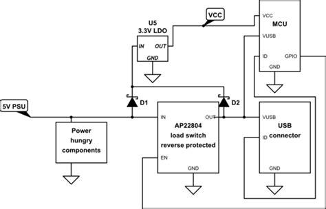 otg usb wiring diagram usb hub wiring diagram usb 2 0 wiring diagram usb mouse wiring diagram