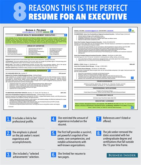 resume templates business insider ideal resume for someone with a lot of experience business insider