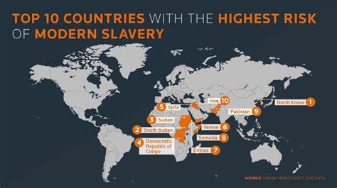 countries   highest risk  modern