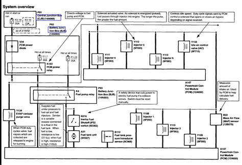 2001 Sport Trac 4wd Wiring Diagram by 20002 Ford Explorer Sport Trac Fuel Has Low Voltage