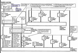 2001 Ford Explorer Sport Trac Wiring Diagram