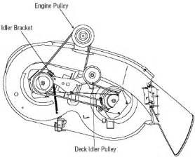 mtd lawn tractor 38 inch deck parts diagram mtd free