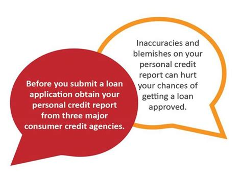 Commercial Loans Explained