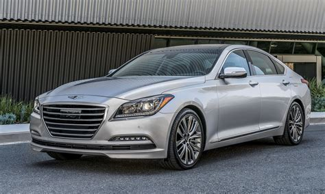 Most Popular Luxury Cars In America