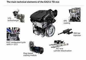2009 Audi A4 2 0t Engine Diagram