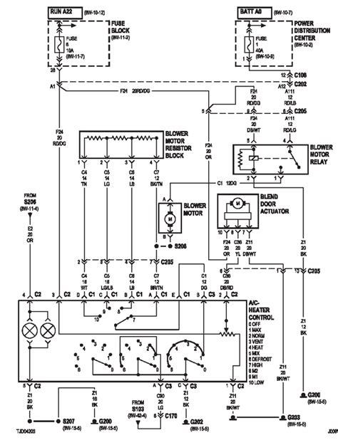 Heat Control Switch Schematic Jeepforum