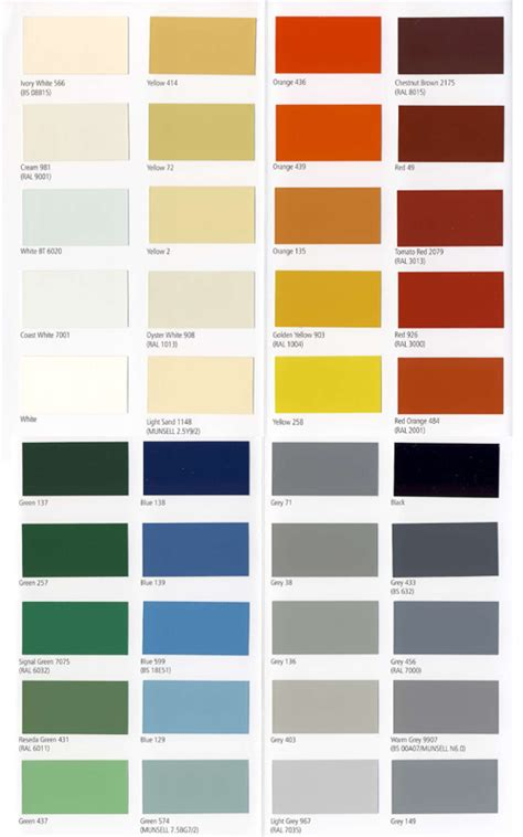 jotun ral color chart pdf
