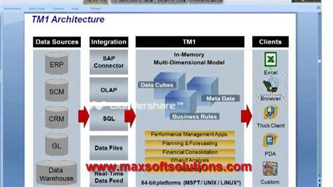 it courses free with certificate ibm cognos tm1 it