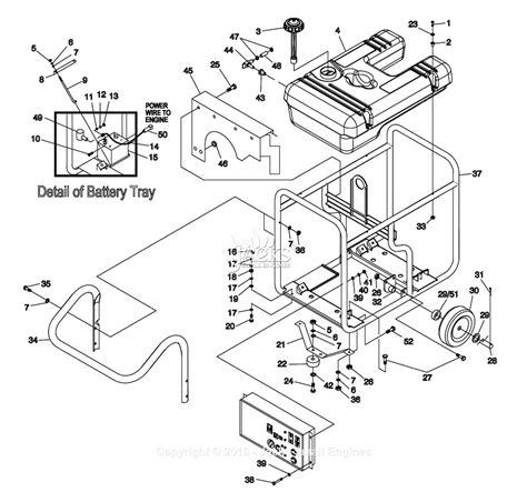 Generac Gpe Wiring Diagram Download