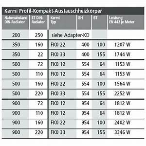 Kermi Austauschheizkörper Typ 22 : kermi profil kompakt austauschheizkoerper typ 22 bh 554 x bl 1300 m ~ Watch28wear.com Haus und Dekorationen
