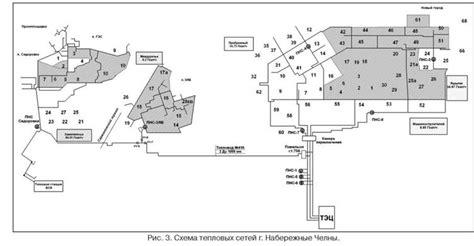 Методика расчета радиуса эффективного теплоснабжения для схем теплоснабжения