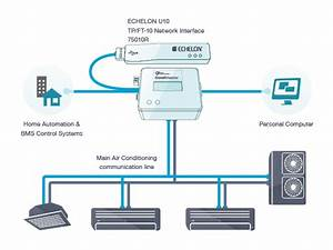 Connect Fujitsu Vrf Air Conditioning Systems With