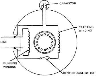 why is it necessary to switch the centrifugal switch