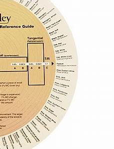 Lee Valley Tools - Lee Valley Wood Movement Reference Guide