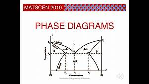 2020-02-03 Eutectic Phase Diagrams And Microstructures  Phase Diagrams Iii