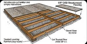 backyard shed foundation plans for your shed building shed plans kits - Shed Home Plans