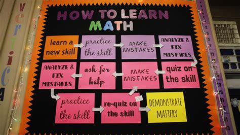 Math Decorations - a great a difference in a poor rural