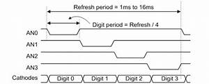 Basys 3 Reference  Reference Digilentinc