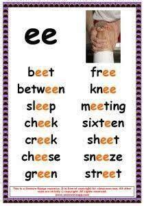 ee phonics blends  images english phonics phonics