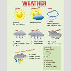 What Is The Weather Like Today?  Learn English Pinterest
