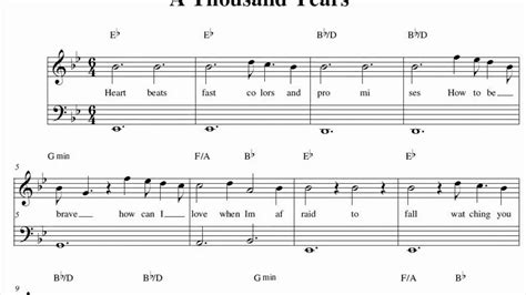 Famous A Thousand Year Piano Chord Photo Beginner Guitar Piano