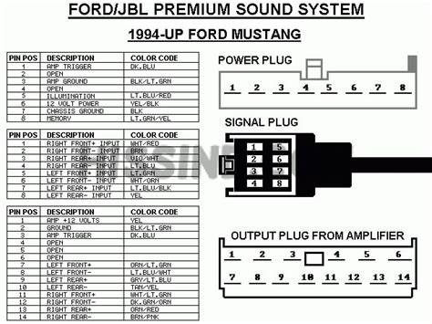 2000 ford mustang stereo wiring diagram 1994 2004 ford mustang fuse panel diagram wiring schematics