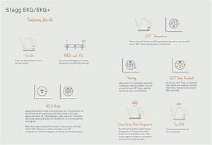 Stagg Ekg Quick Start Guide  U2013 Fellow Products