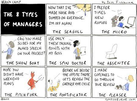 management cartoon management leadership award speech