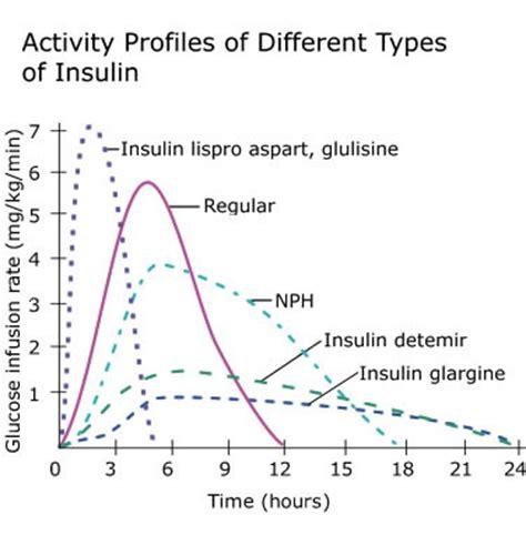 farmaci antidiabetici nella cura del diabete mellito