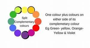 Fashion Colour Wheel   15 Colour Combinations For Clothes