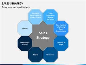 Sales strategy template powerpoint toneelgroepblik Gallery
