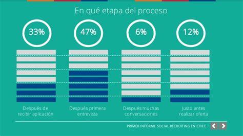 si鑒e social de primer informe social recruiting en chile