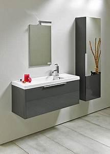 meuble salle de bain sanijura xs atout kro With meuble de salle de bain sanijura