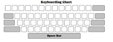 blank keyboard printable white gold