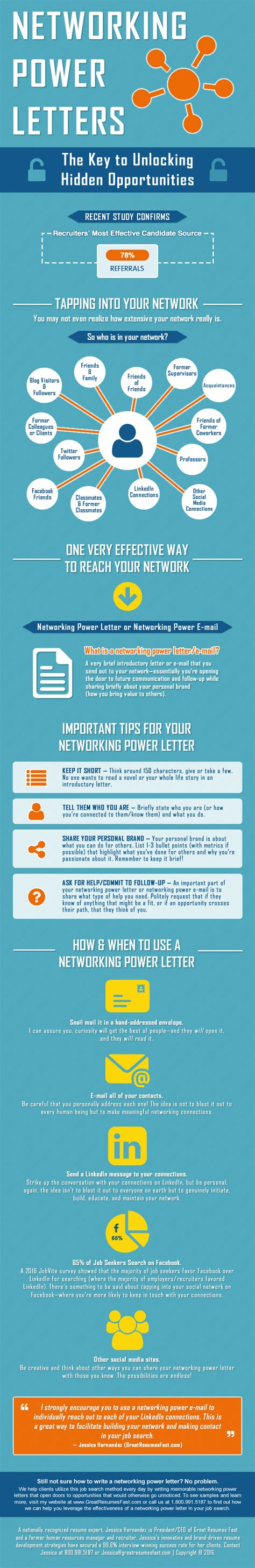 infographic networking power letters the key to