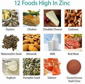 Which foods contain zinc? - Quora