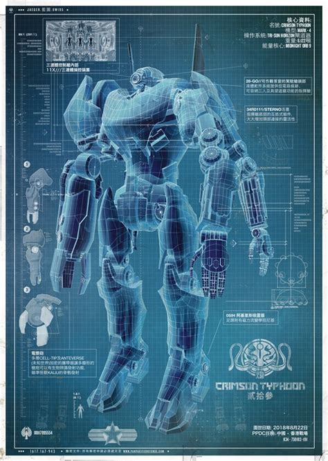 pacific rim giant robots  giant monsters  july