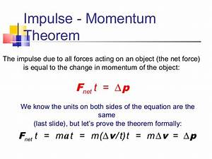 Impulse and momentum(physics)