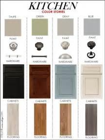colour ideas for kitchens best 25 kitchen color schemes ideas on