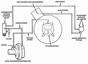 Ford 300 6 Cylinder Engine Diagram