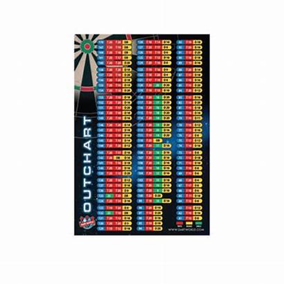 Chart Poster Darts Pocket British Britishdarts