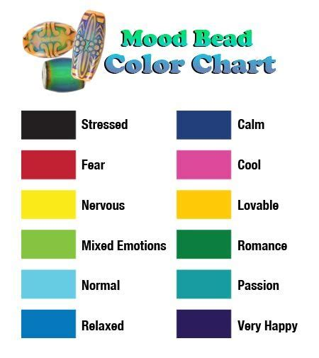 mood ring color meanings mood ring colors  meanings