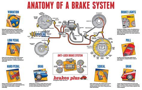 brake and l inspection near me brakes brake pads brake service repair brakes plus