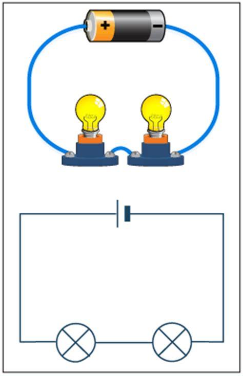 Fishing For Physics Blog Energy Ball Experiment